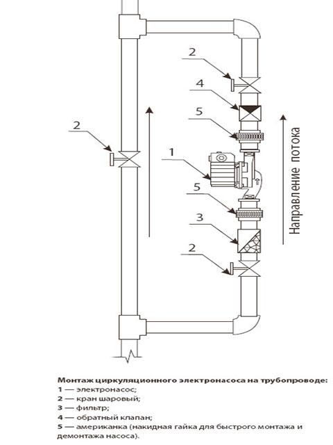 Схема установки насоса на