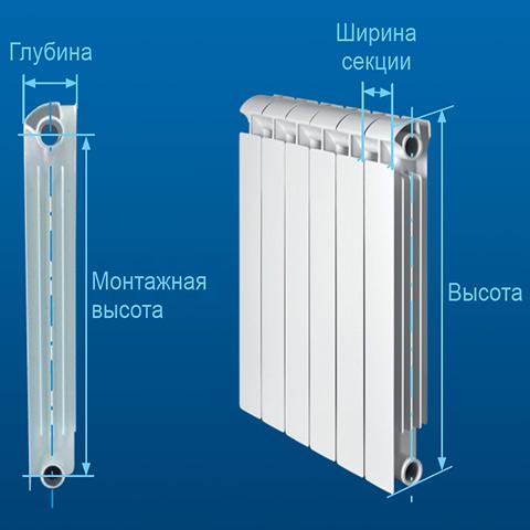 Характеристики алюминиевых радиаторов отопления