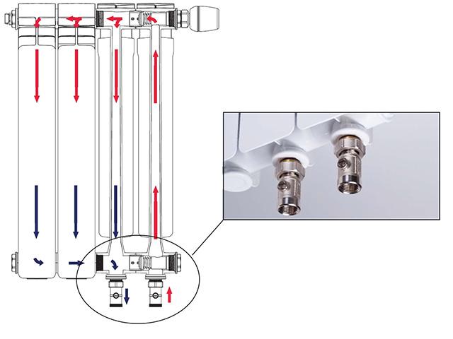Схема движения теплоносителя