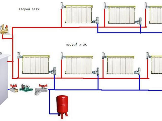 Система отопление частного дома от а до я