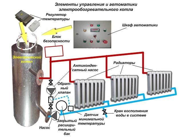 Автоматика отопления своими руками