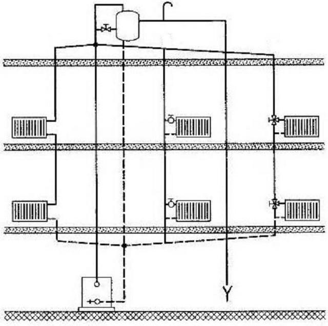 Схема однотрубной системы отопления двухэтажного дома