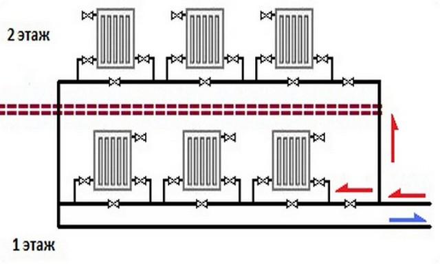 23 дома этажного отопления схема