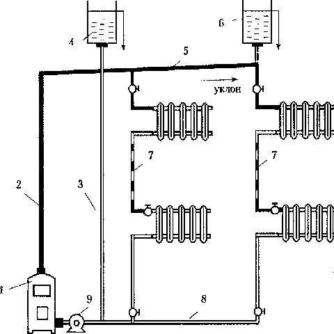 Однотрубная схема отопления с перемычка