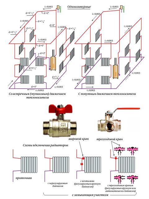 Расчет однотрубной системы отопления
